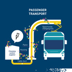 Passenger Transport