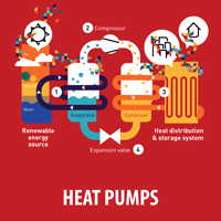 HEATPUMPS-WITH-EMBEDED-TEXT