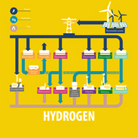 HYDROGEN-WITH-EMBEDED-TEXT