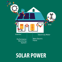 SOLARPOWER-WITH-EMBEDED-TEXT