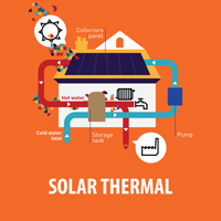 SOLARTHERMAL-WITH-EMBEDED-TEXT