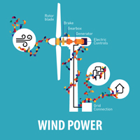 WINDPOWER-WITH-EMBEDED-TEXT
